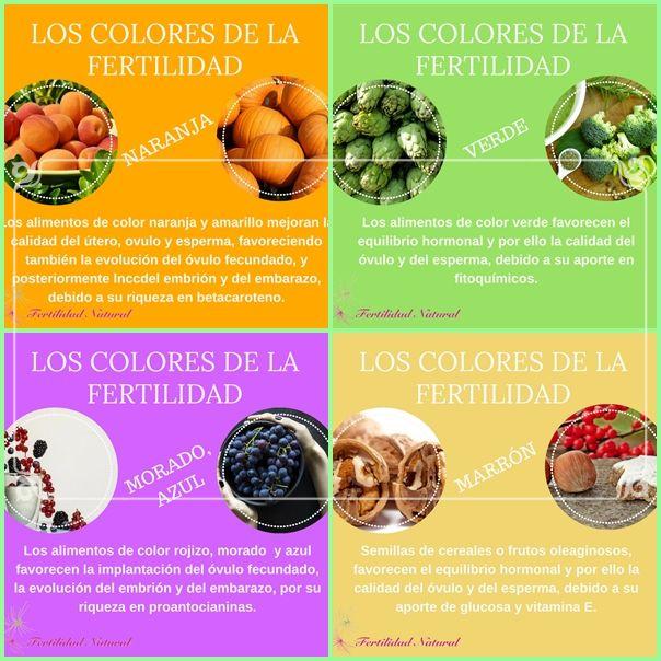 Los Colores de la Fertilidad